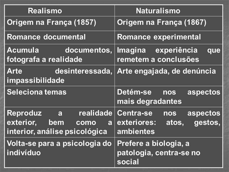 Outros naturalistas: - ADOLFO CAMINHA – - A normalista - Bom-crioulo - INGLÊS DE SOUZA – - O missionário - MANUEL DE OLIVEIRA PAIVA - Dona Guidinha do