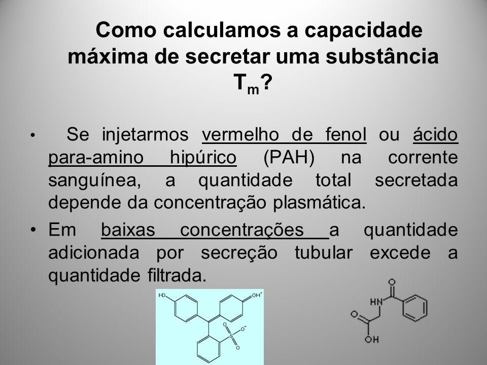 Como calculamos a capacidade máxima de secretar uma substância T m ? Se injetarmos vermelho de fenol ou ácido para-amino hipúrico (PAH) na corrente sa