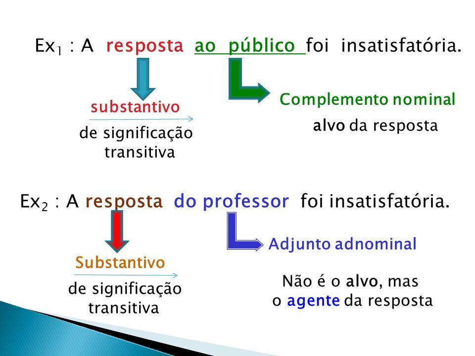 Ex 1 : A resposta ao público foi insatisfatória. substantivo de significação transitiva Complemento nominal alvo da resposta Ex 2 : A resposta do prof