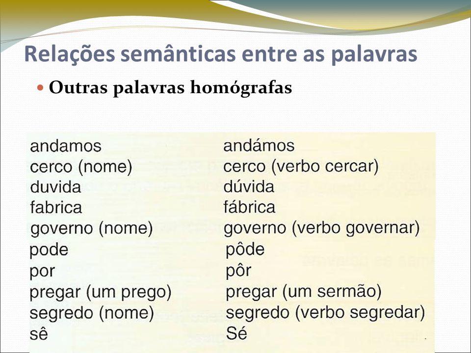 Relações semânticas entre as palavras Outras palavras homógrafas
