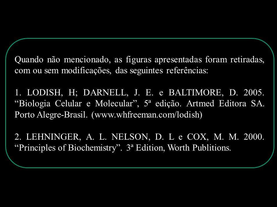 Quando não mencionado, as figuras apresentadas foram retiradas, com ou sem modificações, das seguintes referências: 1.