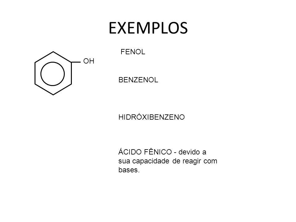 OH FENOL BENZENOL HIDRÓXIBENZENO ÁCIDO FÊNICO - devido a sua capacidade de reagir com bases.