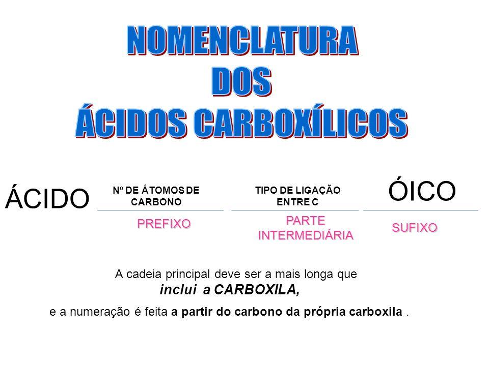 A cadeia principal deve ser a mais longa que inclui a CARBOXILA, e a numeração é feita a partir do carbono da própria carboxila.