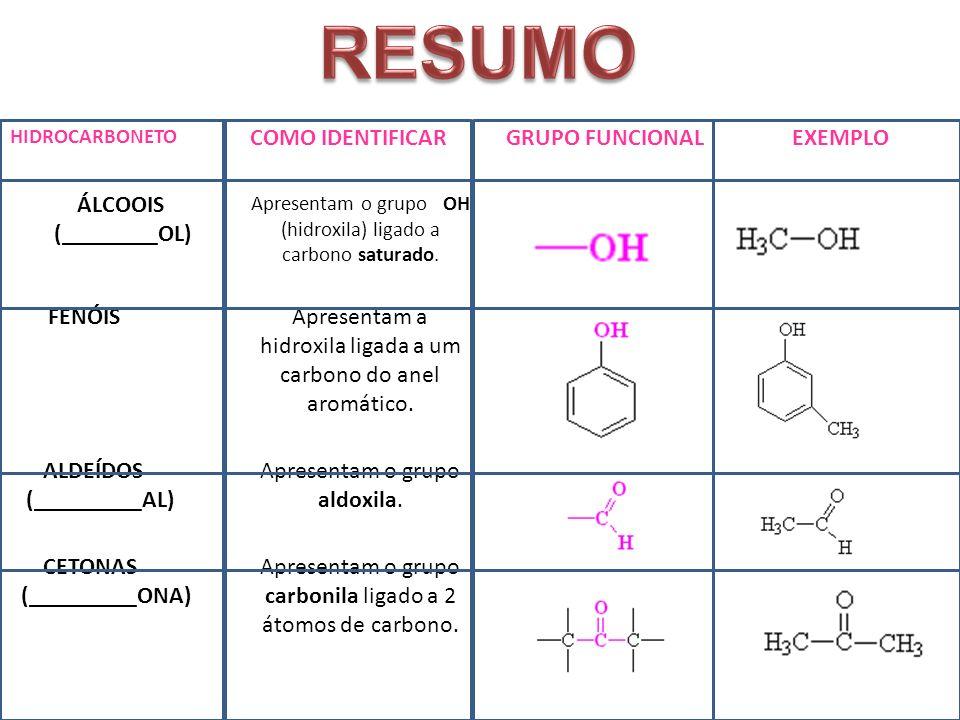 HIDROCARBONETO COMO IDENTIFICAR GRUPO FUNCIONALEXEMPLO ÁLCOOIS (________OL) Apresentam o grupo OH (hidroxila) ligado a carbono saturado.