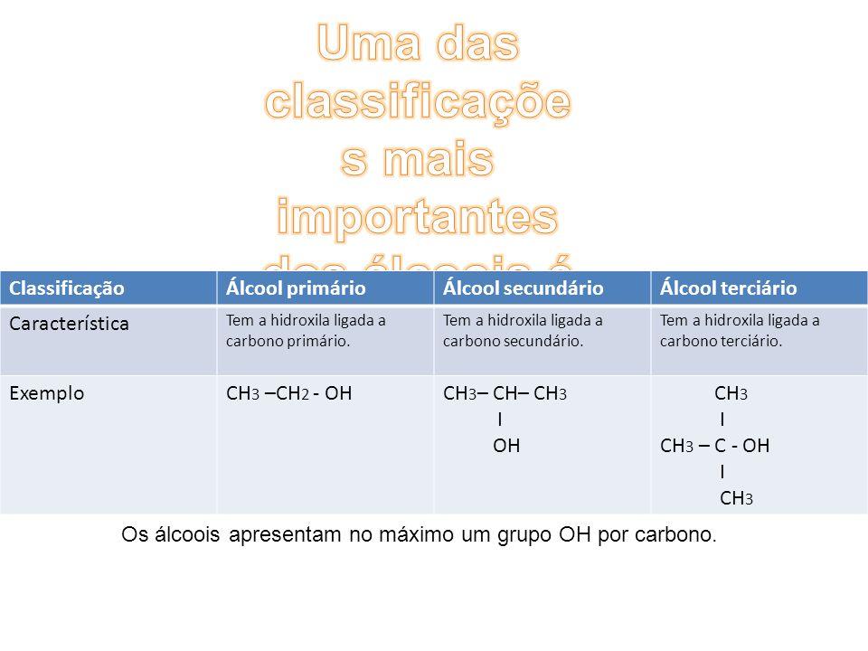 ClassificaçãoÁlcool primárioÁlcool secundárioÁlcool terciário Característica Tem a hidroxila ligada a carbono primário.