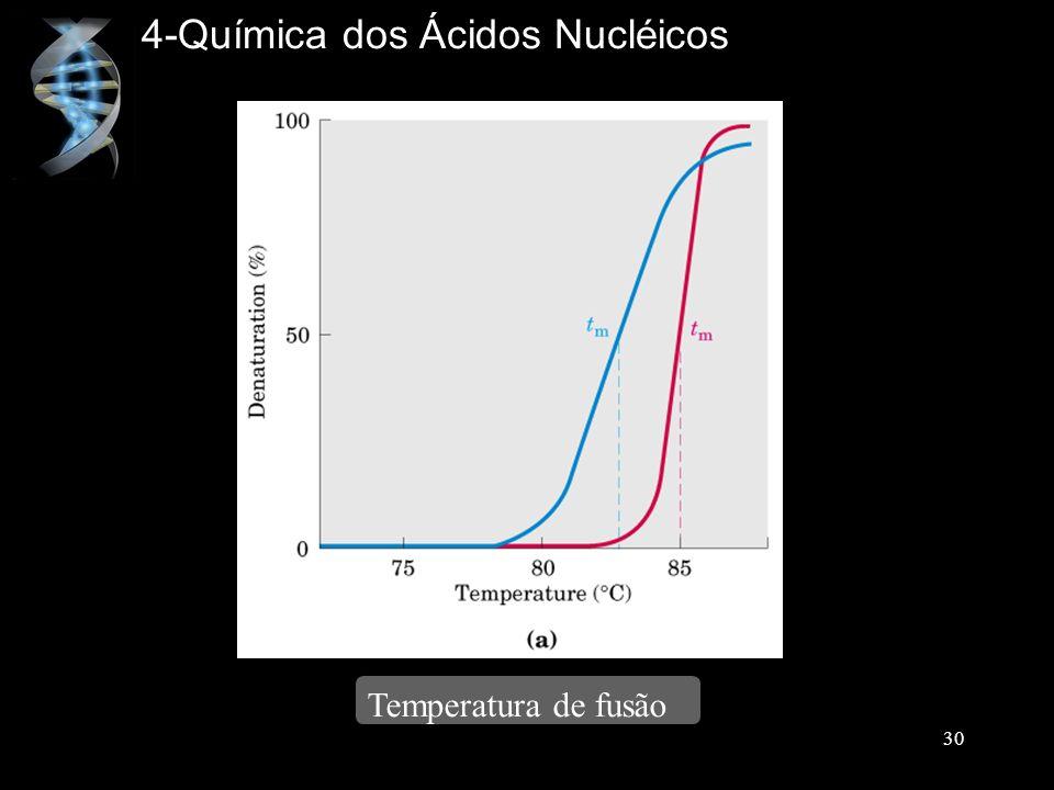 4-Química dos Ácidos Nucléicos Temperatura de fusão 30