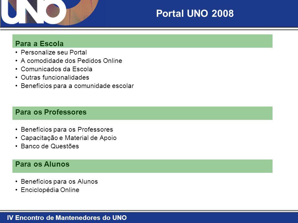 IV Encontro de Mantenedores do UNO Para a Escola Personalize seu Portal A comodidade dos Pedidos Online Comunicados da Escola Outras funcionalidades B