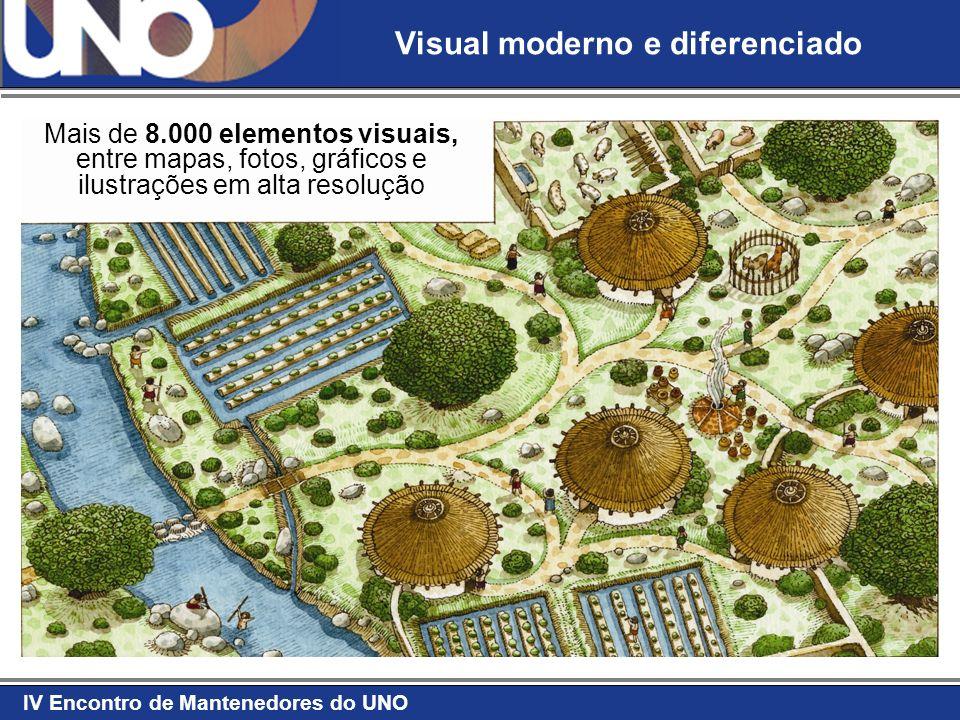 IV Encontro de Mantenedores do UNO Visual moderno e diferenciado Mais de 8.000 elementos visuais, entre mapas, fotos, gráficos e ilustrações em alta r