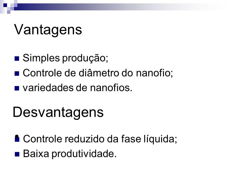Vantagens Simples produção; Controle de diâmetro do nanofio; variedades de nanofios. Desvantagens Controle reduzido da fase líquida; Baixa produtivida