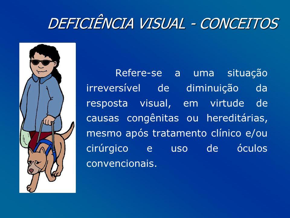 DEFICIÊNCIA VISUAL - CONCEITOS DEFICIÊNCIA VISUAL - CONCEITOS Refere-se a uma situação irreversível de diminuição da resposta visual, em virtude de ca