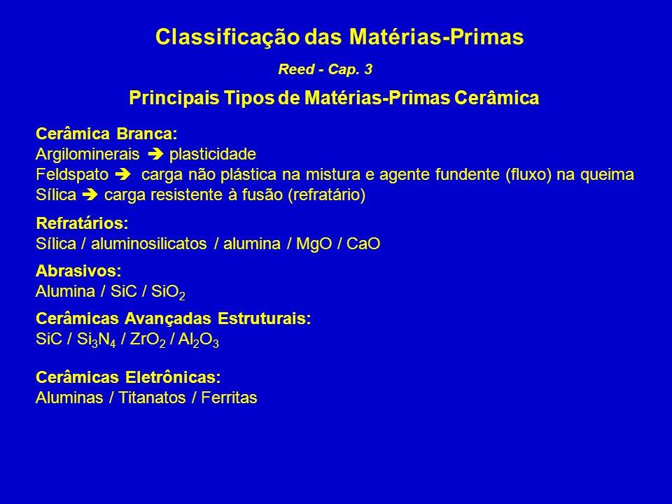 Reed - Cap. 3 Classificação das Matérias-Primas Principais Tipos de Matérias-Primas Cerâmica Cerâmica Branca: Argilominerais plasticidade Feldspato ca