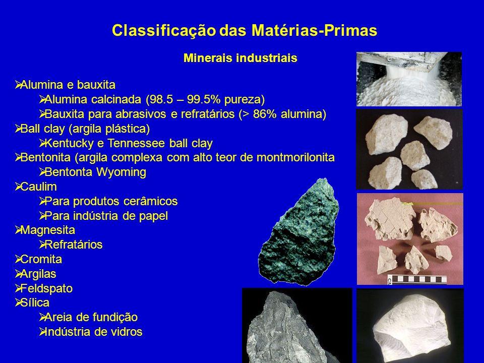 Classificação das Matérias-Primas Minerais industriais Alumina e bauxita Alumina calcinada (98.5 – 99.5% pureza) Bauxita para abrasivos e refratários