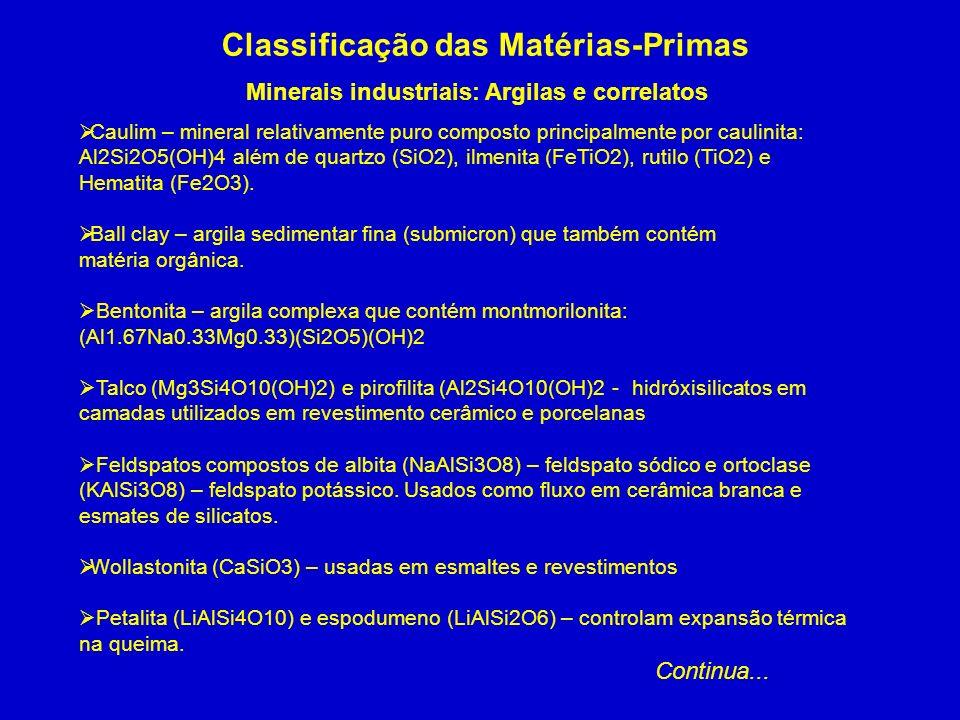 Classificação das Matérias-Primas Minerais industriais: Argilas e correlatos Caulim – mineral relativamente puro composto principalmente por caulinita