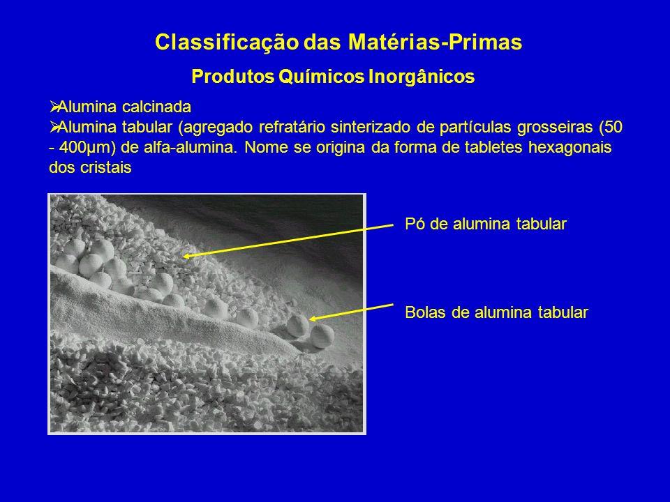 Classificação das Matérias-Primas Produtos Químicos Inorgânicos Alumina calcinada Alumina tabular (agregado refratário sinterizado de partículas gross