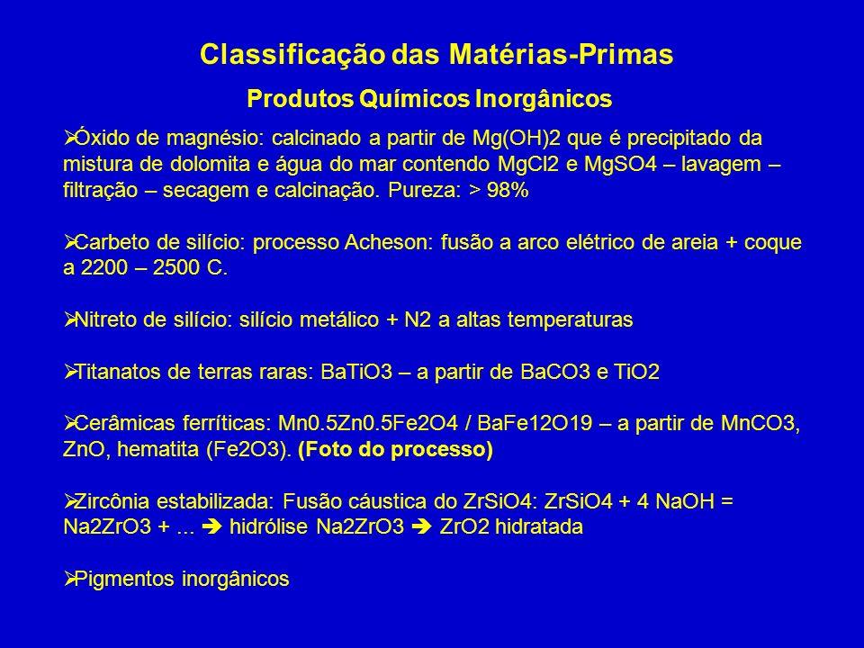 Classificação das Matérias-Primas Produtos Químicos Inorgânicos Óxido de magnésio: calcinado a partir de Mg(OH)2 que é precipitado da mistura de dolom