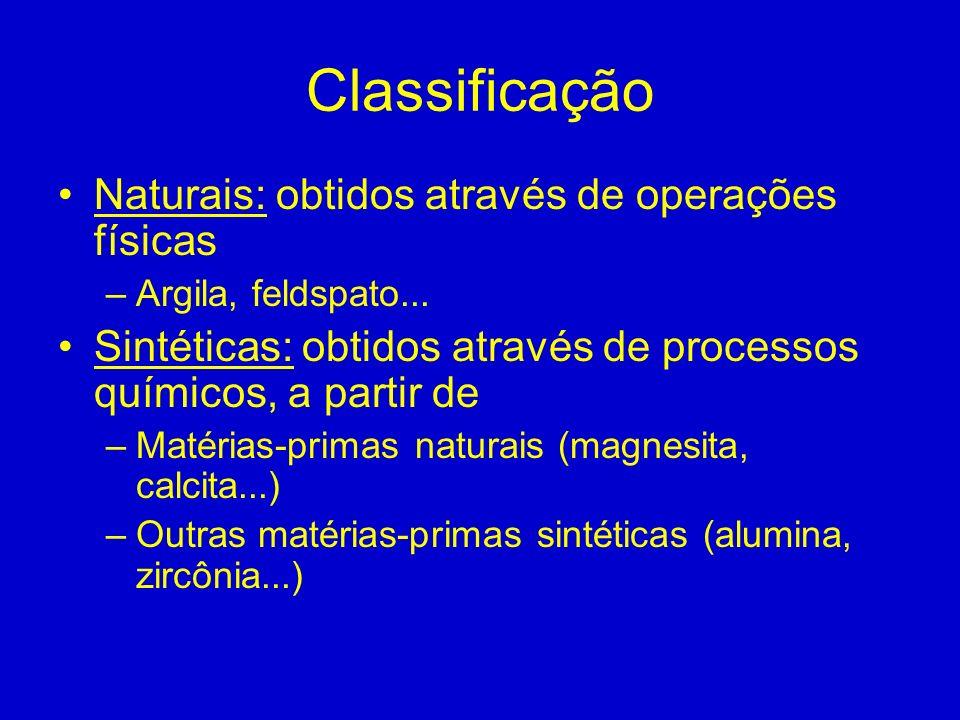 Classificação Naturais: obtidos através de operações físicas –Argila, feldspato... Sintéticas: obtidos através de processos químicos, a partir de –Mat