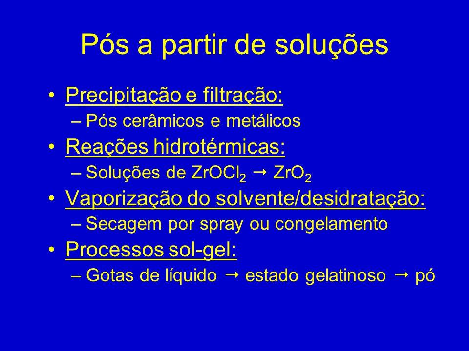 Pós a partir de soluções Precipitação e filtração: –Pós cerâmicos e metálicos Reações hidrotérmicas: –Soluções de ZrOCl 2 ZrO 2 Vaporização do solvent