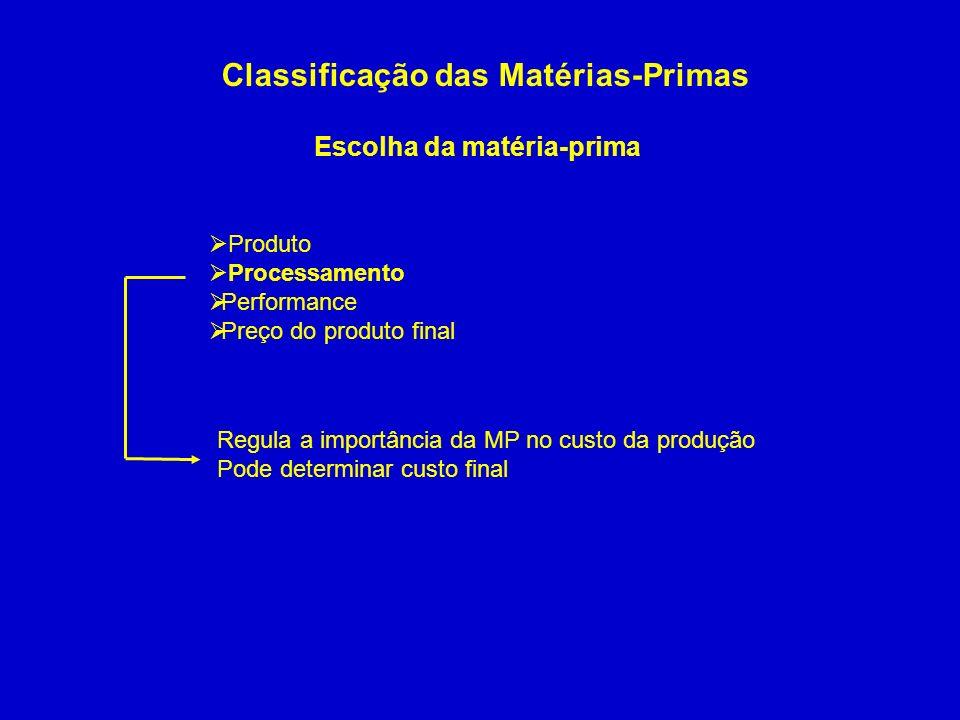 Classificação das Matérias-Primas Escolha da matéria-prima Produto Processamento Performance Preço do produto final Regula a importância da MP no cust