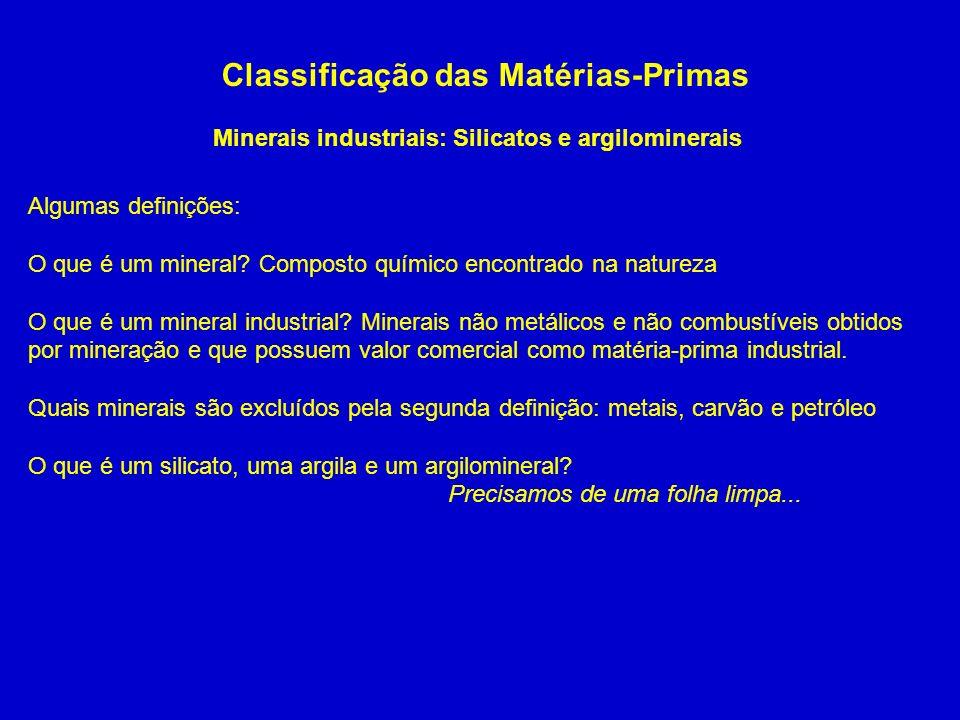 Classificação das Matérias-Primas Minerais industriais: Silicatos e argilominerais Algumas definições: O que é um mineral? Composto químico encontrado