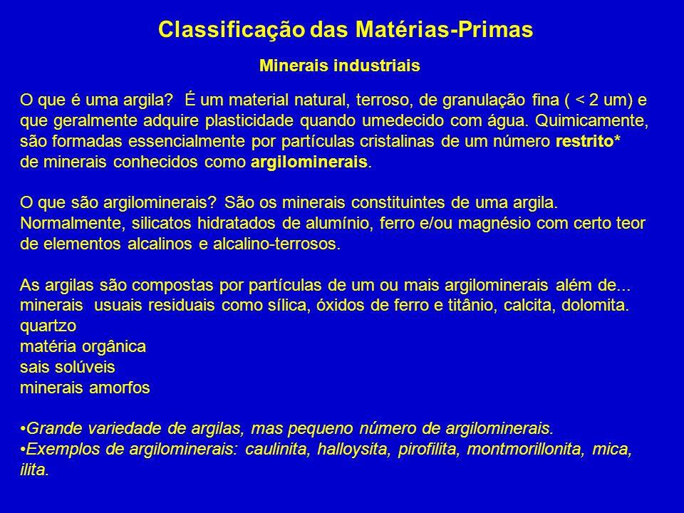 Classificação das Matérias-Primas Minerais industriais O que é uma argila? É um material natural, terroso, de granulação fina ( < 2 um) e que geralmen