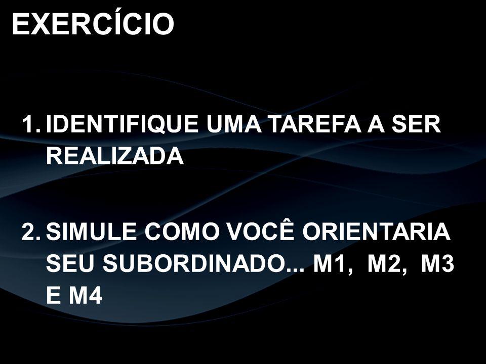 EXERCÍCIO 1.IDENTIFIQUE UMA TAREFA A SER REALIZADA 2.SIMULE COMO VOCÊ ORIENTARIA SEU SUBORDINADO... M1, M2, M3 E M4