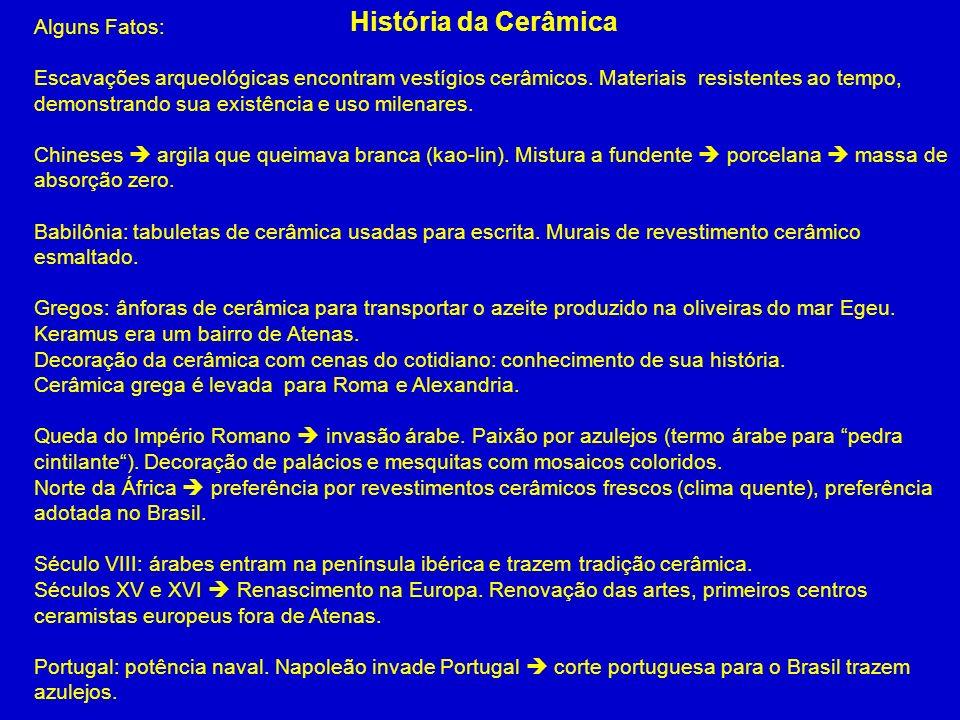 História da Cerâmica Alguns Fatos: Escavações arqueológicas encontram vestígios cerâmicos. Materiais resistentes ao tempo, demonstrando sua existência