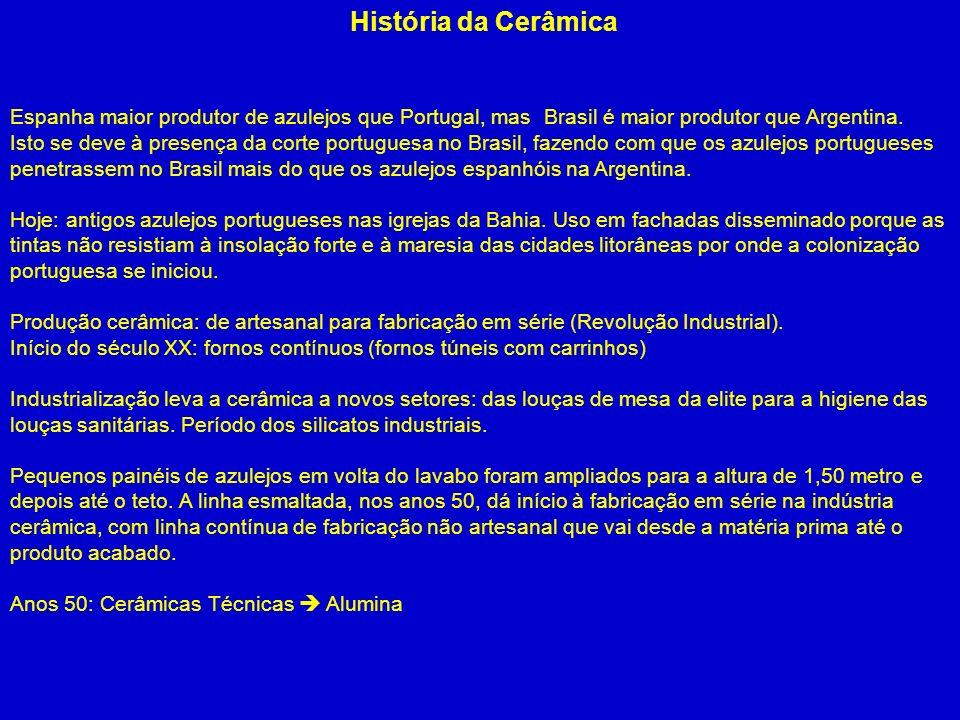 História da Cerâmica Espanha maior produtor de azulejos que Portugal, mas Brasil é maior produtor que Argentina. Isto se deve à presença da corte port