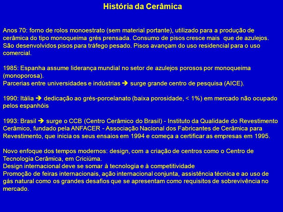 História da Cerâmica Anos 70: forno de rolos monoestrato (sem material portante), utilizado para a produção de cerâmica do tipo monoqueima grés prensa