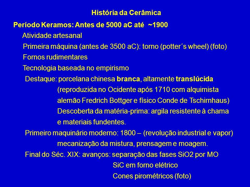 Período Keramos: Antes de 5000 aC até ~1900 Atividade artesanal Primeira máquina (antes de 3500 aC): torno (potter´s wheel) (foto) Fornos rudimentares