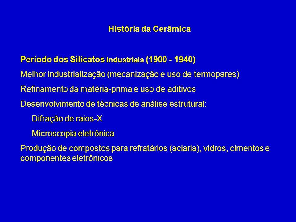 Período dos Silicatos Industriais (1900 - 1940) Melhor industrialização (mecanização e uso de termopares) Refinamento da matéria-prima e uso de aditiv