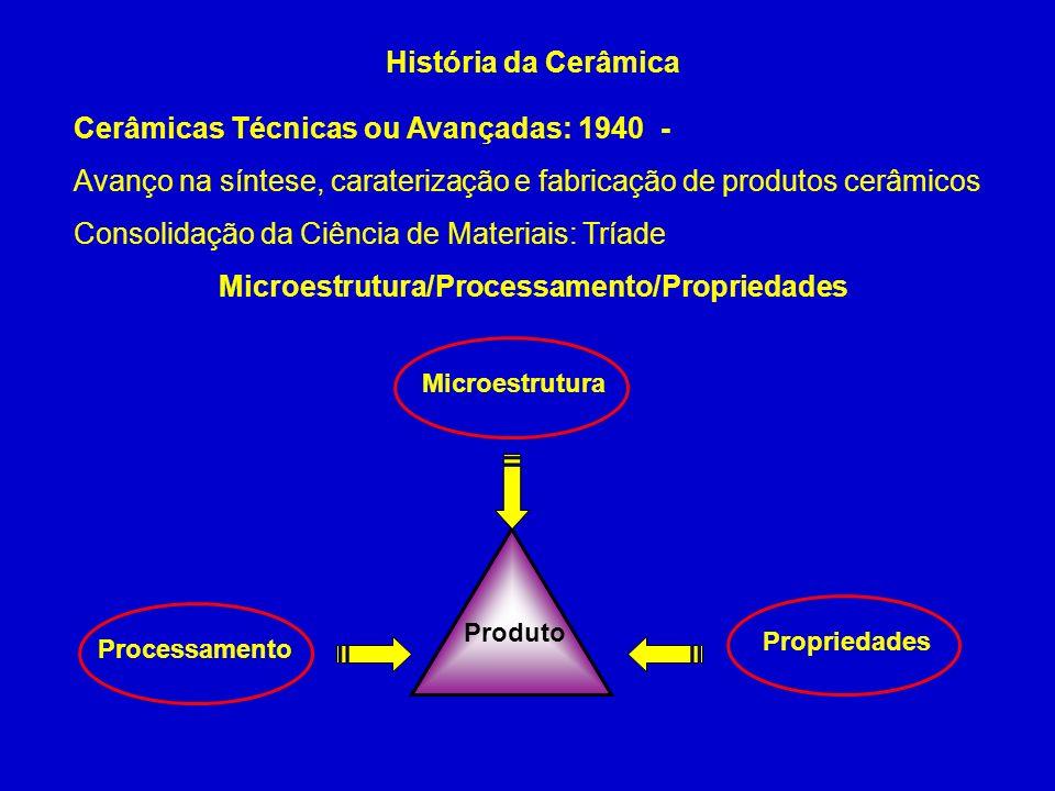 Cerâmicas Técnicas ou Avançadas: 1940 - Avanço na síntese, caraterização e fabricação de produtos cerâmicos Consolidação da Ciência de Materiais: Tría