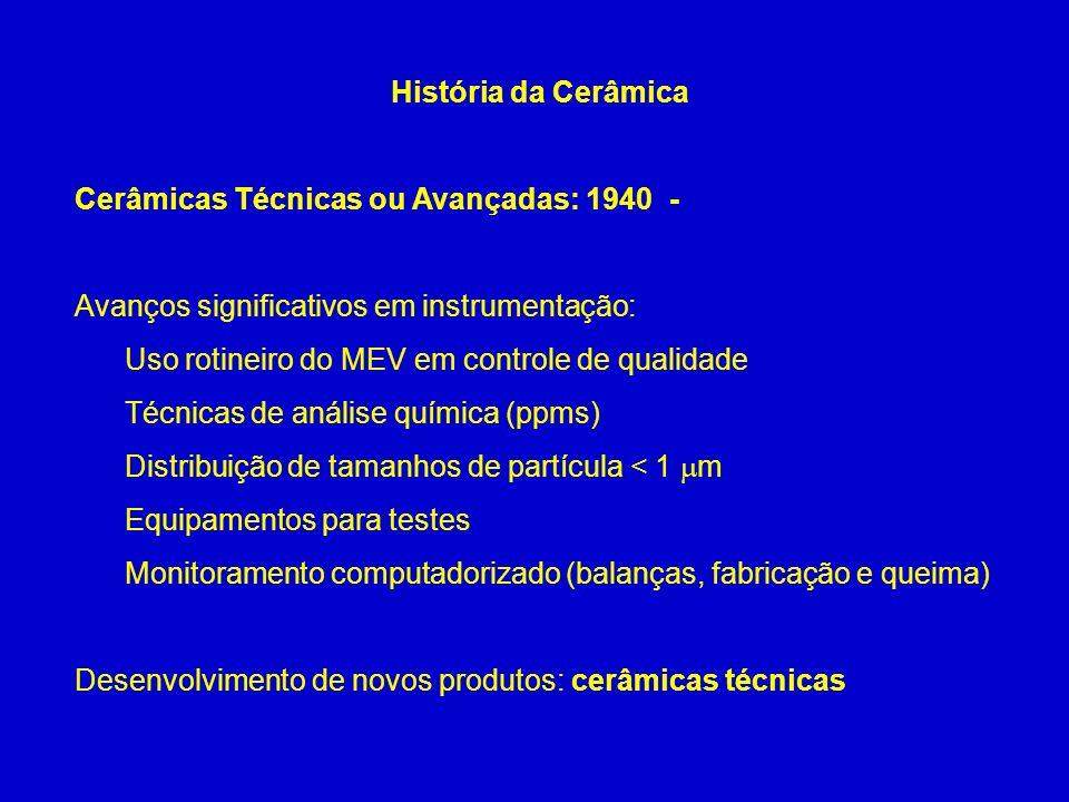 Cerâmicas Técnicas ou Avançadas: 1940 - Avanços significativos em instrumentação: Uso rotineiro do MEV em controle de qualidade Técnicas de análise qu