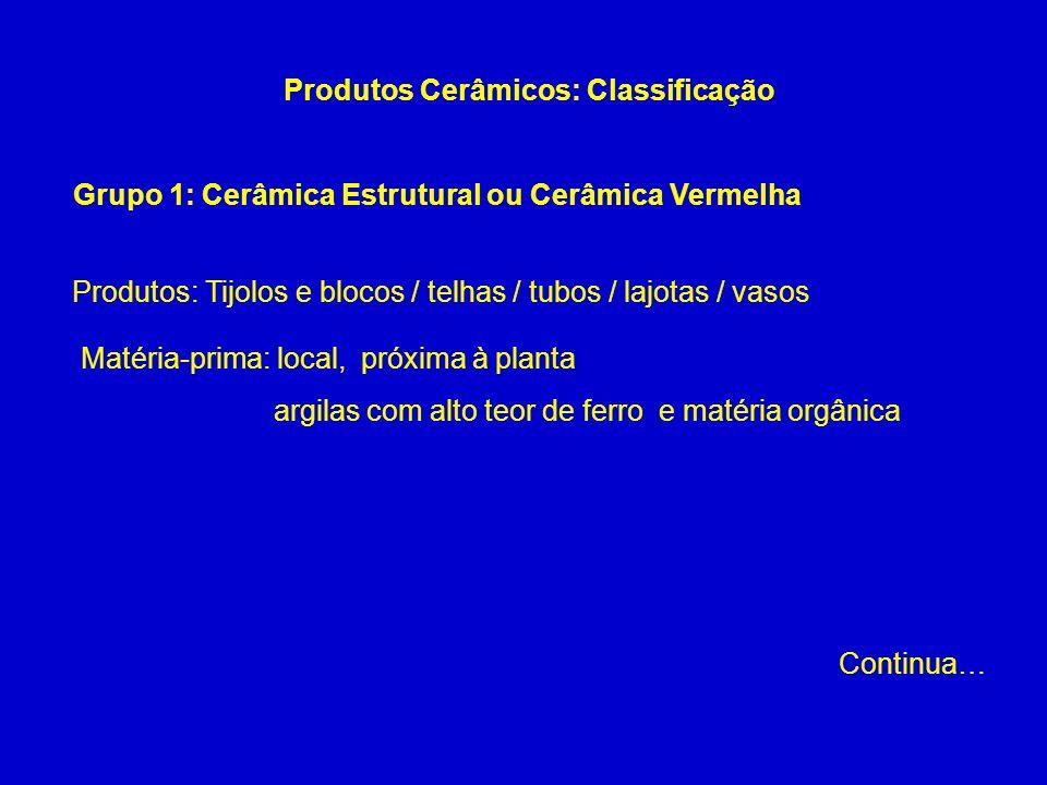Grupo 1: Cerâmica Estrutural ou Cerâmica Vermelha Produtos Cerâmicos: Classificação Produtos: Tijolos e blocos / telhas / tubos / lajotas / vasos Maté