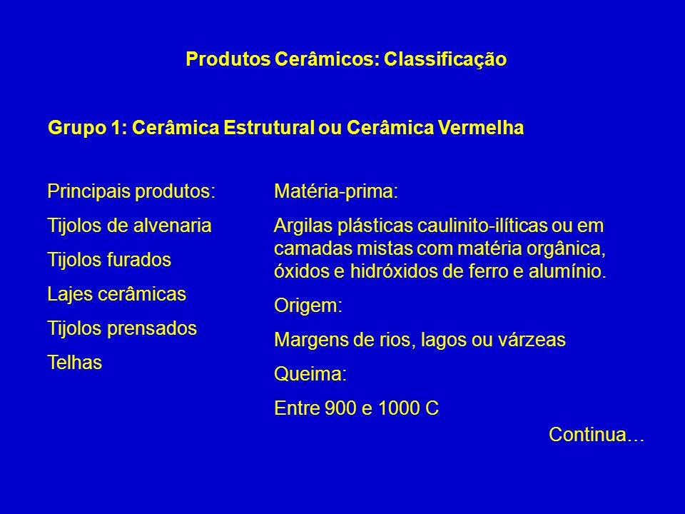 Grupo 1: Cerâmica Estrutural ou Cerâmica Vermelha Produtos Cerâmicos: Classificação Principais produtos: Tijolos de alvenaria Tijolos furados Lajes ce