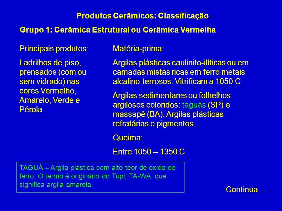 Grupo 1: Cerâmica Estrutural ou Cerâmica Vermelha Produtos Cerâmicos: Classificação Principais produtos: Ladrilhos de piso, prensados (com ou sem vidr