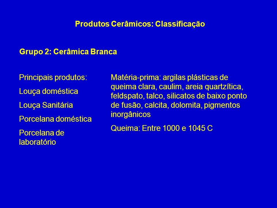 Grupo 2: Cerâmica Branca Produtos Cerâmicos: Classificação Principais produtos: Louça doméstica Louça Sanitária Porcelana doméstica Porcelana de labor