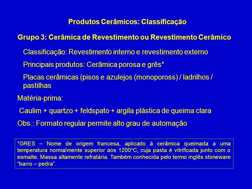 Grupo 3: Cerâmica de Revestimento ou Revestimento Cerâmico Produtos Cerâmicos: Classificação Classificação: Revestimento interno e revestimento extern
