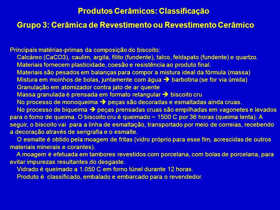 Grupo 3: Cerâmica de Revestimento ou Revestimento Cerâmico Produtos Cerâmicos: Classificação Principais matérias-primas da composição do biscoito: Cal