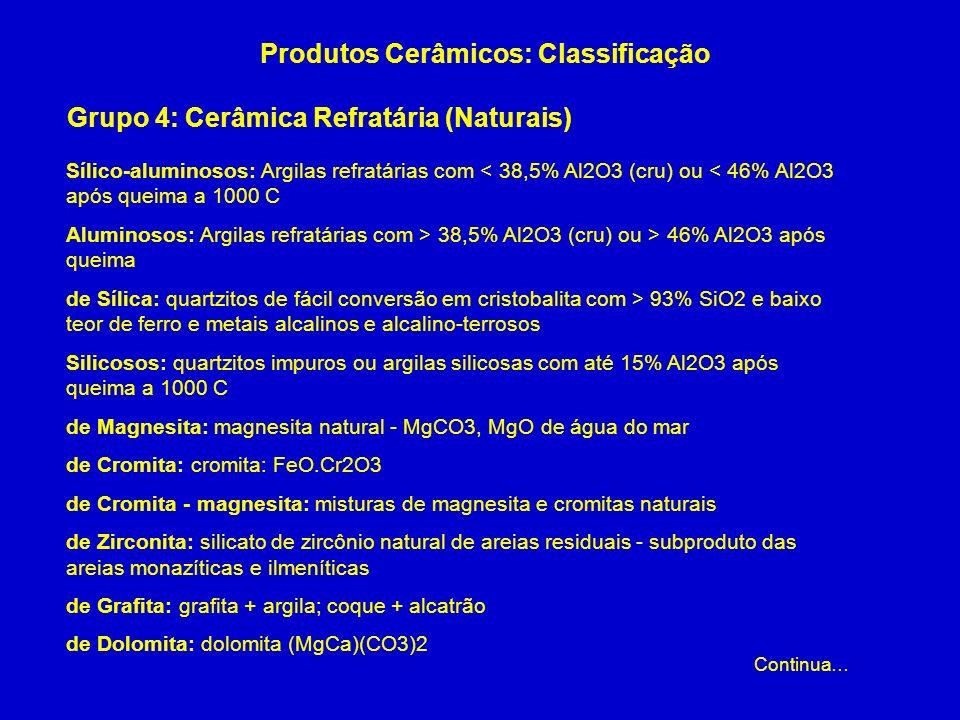 Grupo 4: Cerâmica Refratária (Naturais) Produtos Cerâmicos: Classificação Sílico-aluminosos: Argilas refratárias com < 38,5% Al2O3 (cru) ou < 46% Al2O