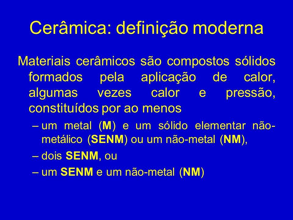 Cerâmica: definição moderna Materiais cerâmicos são compostos sólidos formados pela aplicação de calor, algumas vezes calor e pressão, constituídos po