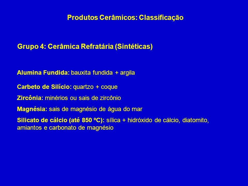 Grupo 4: Cerâmica Refratária (Sintéticas) Produtos Cerâmicos: Classificação Alumina Fundida: bauxita fundida + argila Carbeto de Silício: quartzo + co