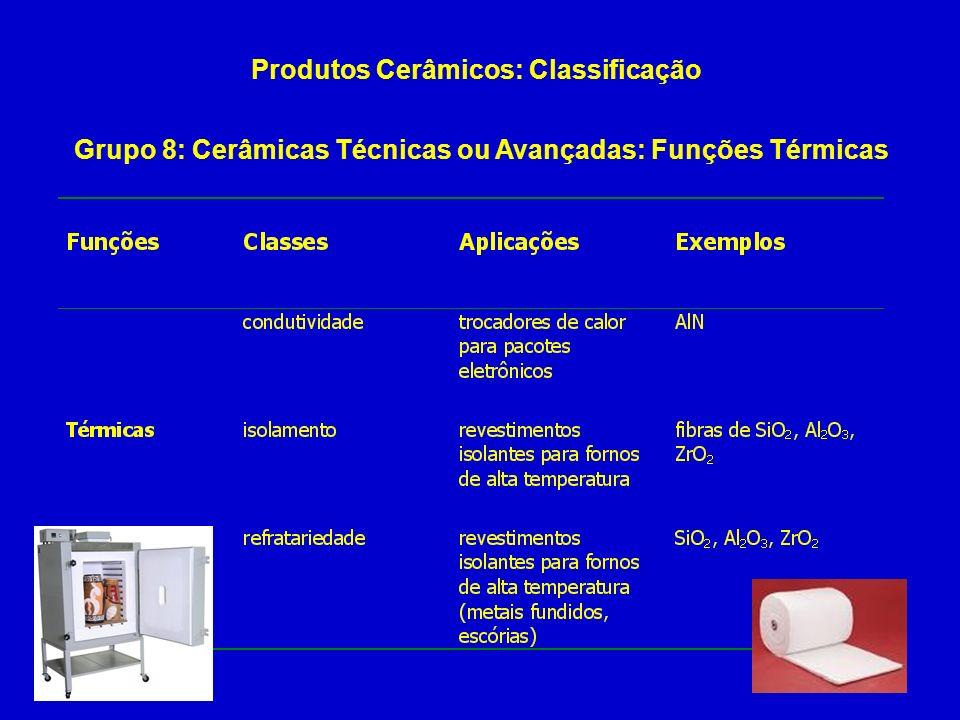 Produtos Cerâmicos: Classificação Grupo 8: Cerâmicas Técnicas ou Avançadas: Funções Térmicas