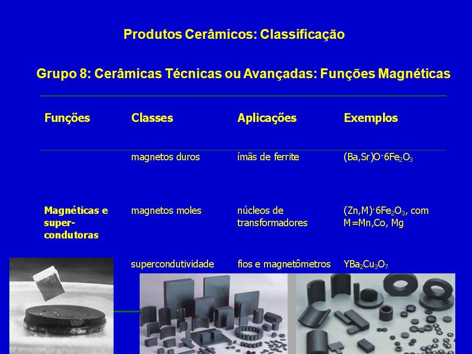 Produtos Cerâmicos: Classificação Grupo 8: Cerâmicas Técnicas ou Avançadas: Funções Magnéticas