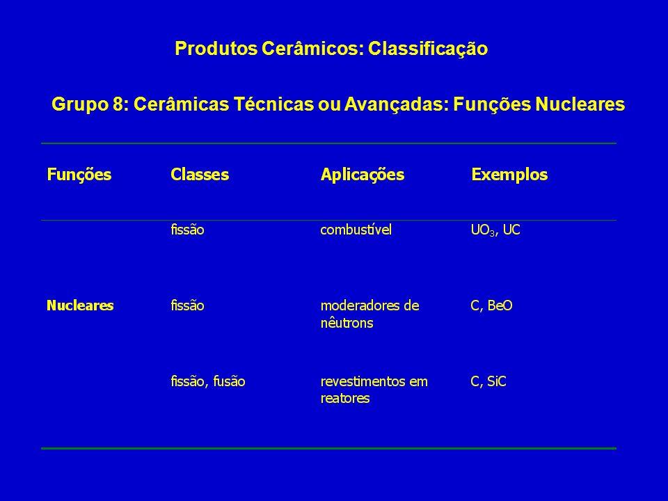 Produtos Cerâmicos: Classificação Grupo 8: Cerâmicas Técnicas ou Avançadas: Funções Nucleares