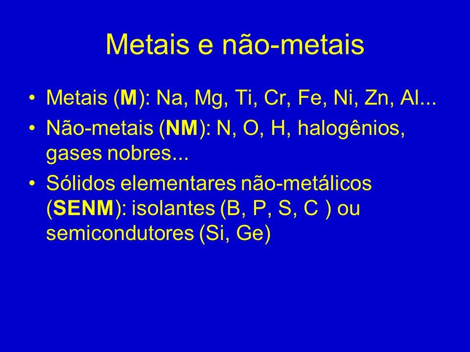 Metais e não-metais Metais (M): Na, Mg, Ti, Cr, Fe, Ni, Zn, Al... Não-metais (NM): N, O, H, halogênios, gases nobres... Sólidos elementares não-metáli