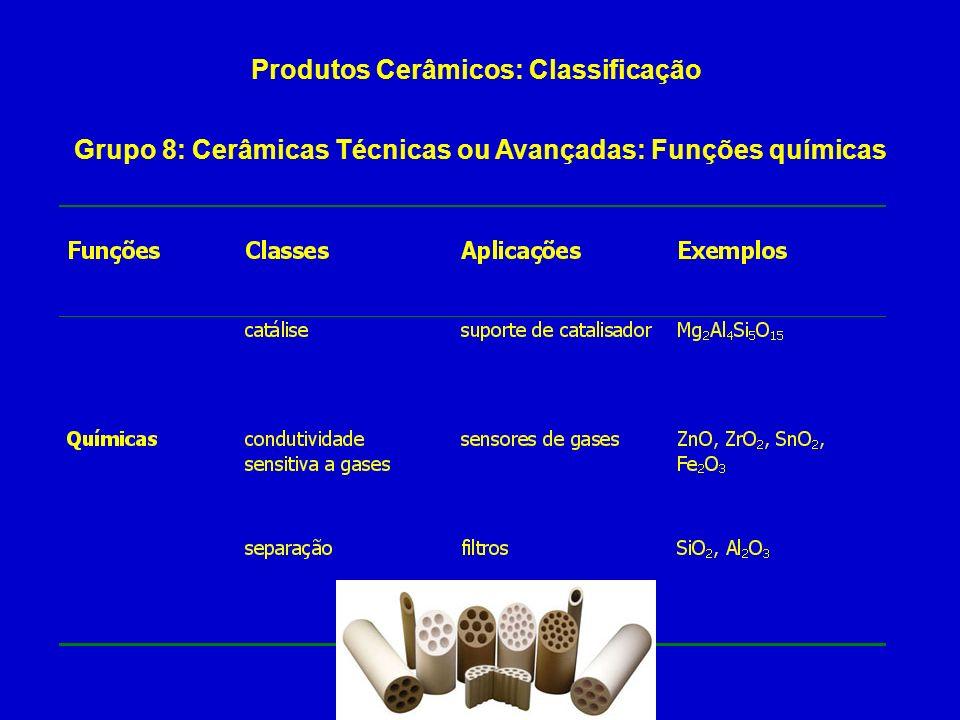 Produtos Cerâmicos: Classificação Grupo 8: Cerâmicas Técnicas ou Avançadas: Funções químicas