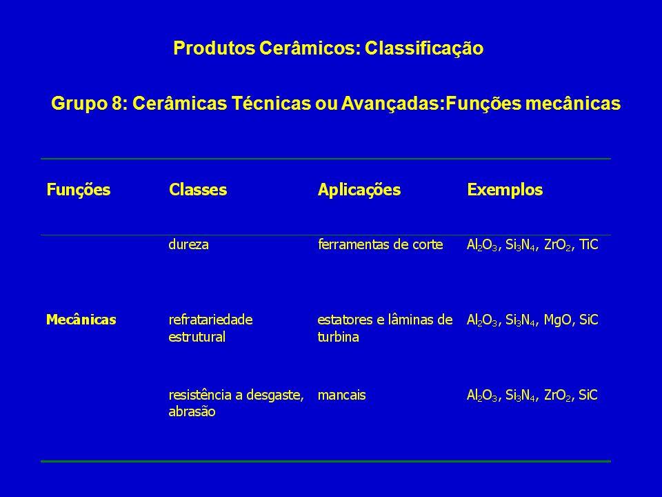 Produtos Cerâmicos: Classificação Grupo 8: Cerâmicas Técnicas ou Avançadas:Funções mecânicas
