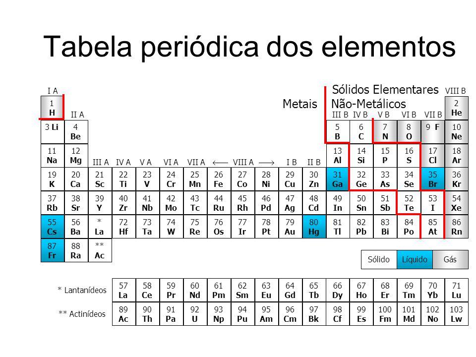 Tabela periódica dos elementos Sólidos Elementares Metais Não-Metálicos