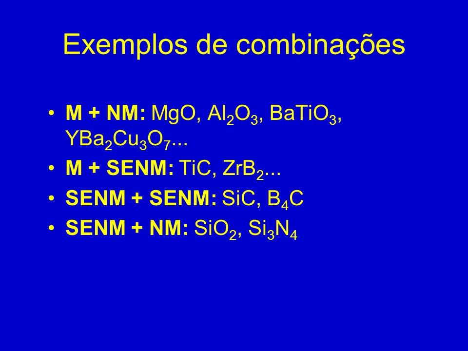 Exemplos de combinações M + NM: MgO, Al 2 O 3, BaTiO 3, YBa 2 Cu 3 O 7... M + SENM: TiC, ZrB 2... SENM + SENM: SiC, B 4 C SENM + NM: SiO 2, Si 3 N 4