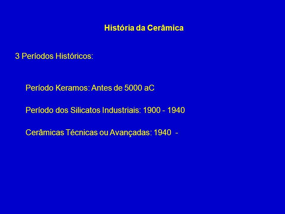 História da Cerâmica 3 Períodos Históricos: Período dos Silicatos Industriais: 1900 - 1940 Cerâmicas Técnicas ou Avançadas: 1940 - Período Keramos: An
